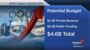 $4.6B price tag for Calgary to host 2026 Winter Olympic Games